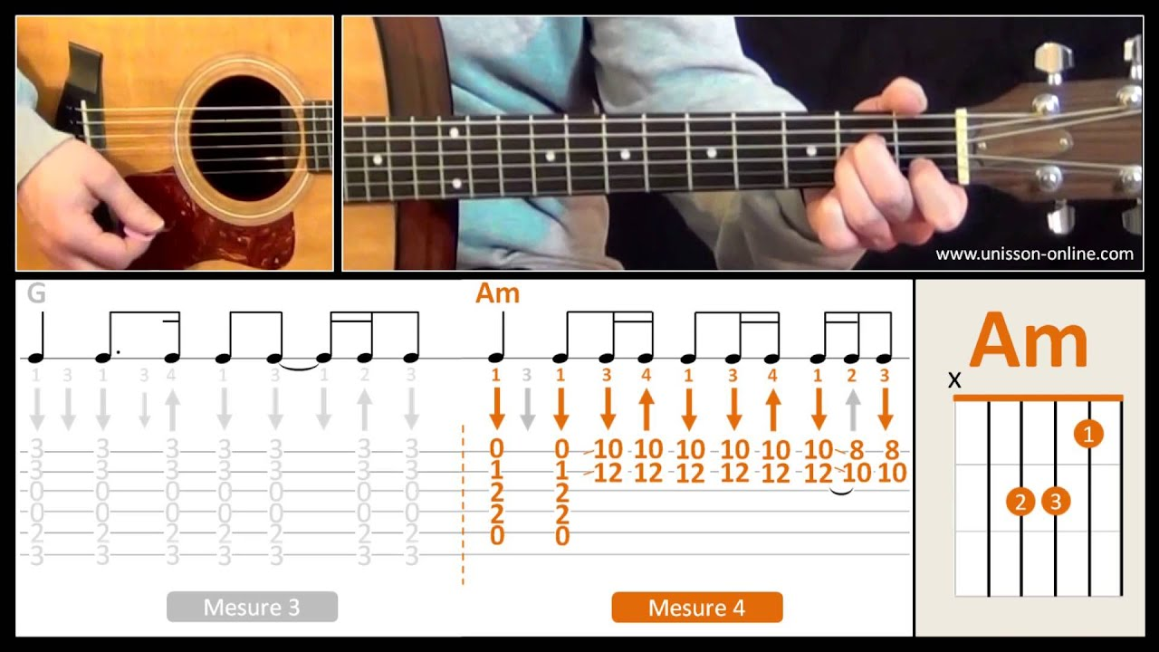 Jouer Wild Horses The Rolling Stones Cours Guitare Tuto Tab