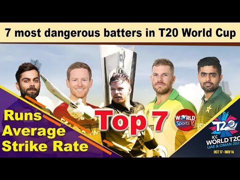 7 most dangerous batters in ICC T20 World Cup 2021   Icon players of T20 World Cup
