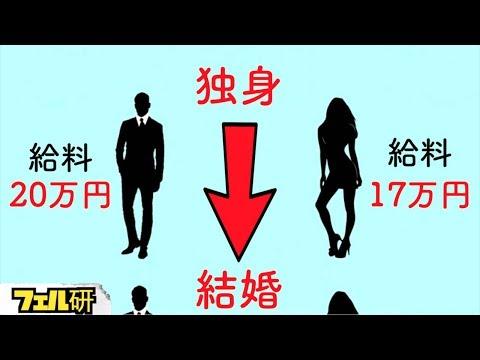 【衝撃】結婚が男性にもたらす生活の変化7選 7 changes in life that marriage would bring to a man