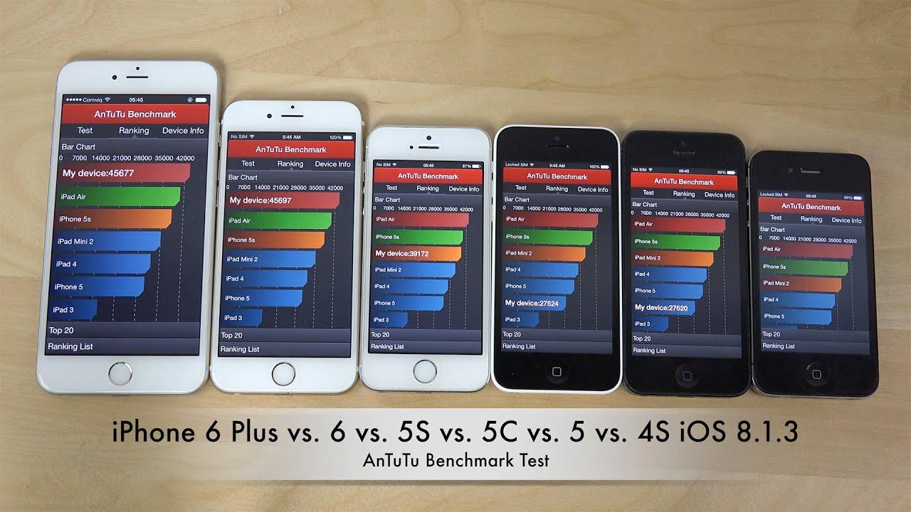 iphone 8 vs iphone 6s benchmark