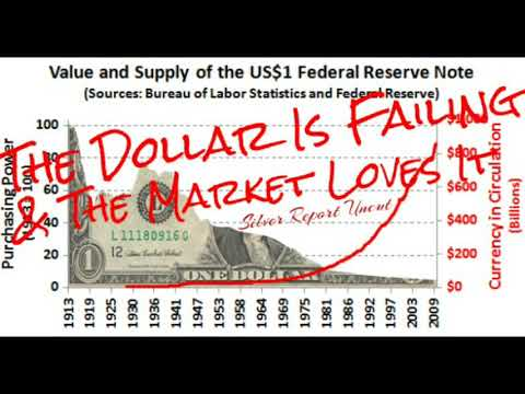 The Dollar Is Failing! and The Stock Market Loves The Inflated Values
