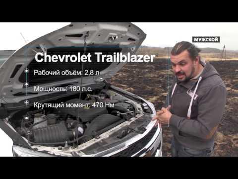 Chevrolet TrailBlazer 2014. Моторы 138