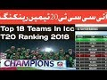 RootBux.com - ICC T20 ranking 2018 | Top 17 teams in ICC T20 ranking 2018 | Pakistan NO 1 T20 team in icc ranking