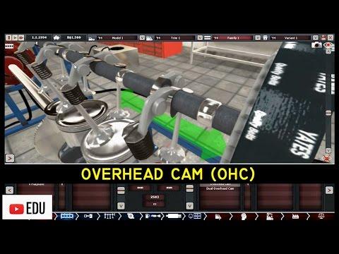 ANIMASI Mesin dengan Mekanisme Katup Tipe Overhead Cam (OHC)