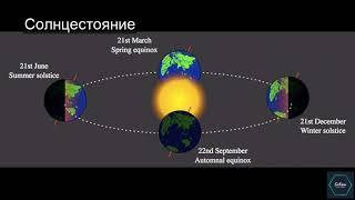 Солнцестояние : Кто, что и где? | SoKnow