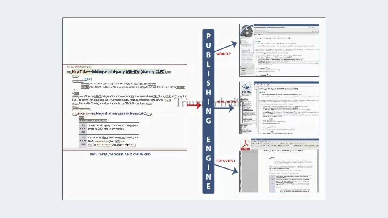 Data Chunking Process