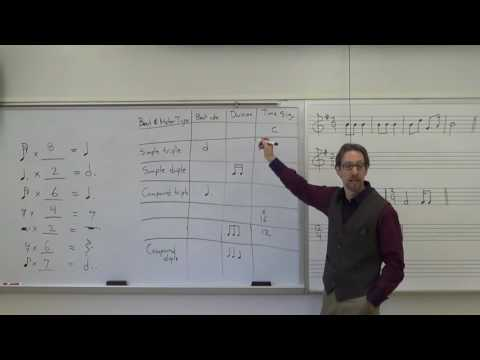 Dr. B Music Theory Lesson 6 (Time Signatures, Beaming)