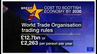 Brexit fallout: impact studies show £12.7bn annual cost to Scotland of hard Brexit