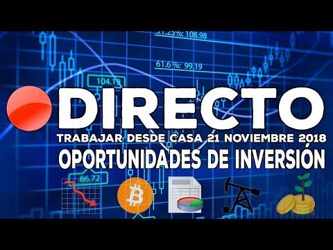 Directo: ¿Buen momento para invertir?- Apple, Amazon, Renault, Tesla, Oro, Bitcoin... y más