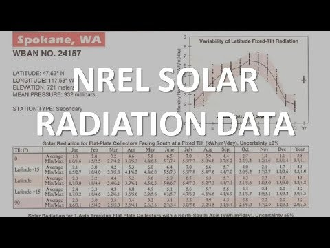 NREL Solar Radiation Data