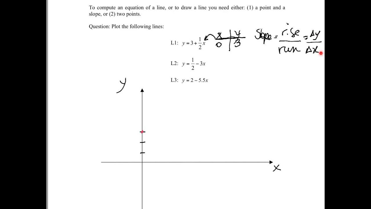 Drawing Lines Using Equations : Unit rls pg drawing a line using the equation of