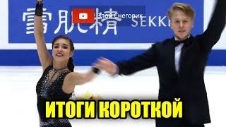 ИТОГИ РИТМИЧЕСКОГО ТАНЦА Танцы на Льду Чемпионат Мира среди Юниоров 2020 Таллин