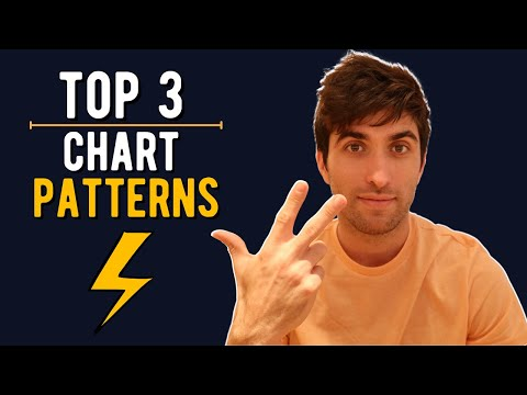 TOP 3 CHART PATTERNS FOR CRYPTO TRADING ????