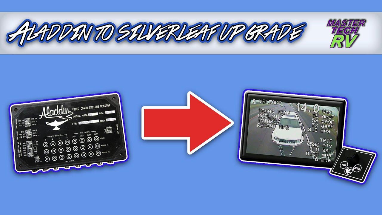 Aladdin System To Silverleaf System Upgrade