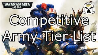 Warhammer 40k Army Tier List