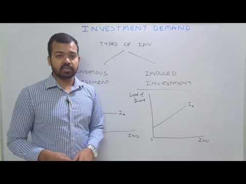 Investment Demand | Macro Economics | Learn Economics on Ecoholics