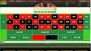Bewertetes Roulette Spiel - Wie funktioniert es?