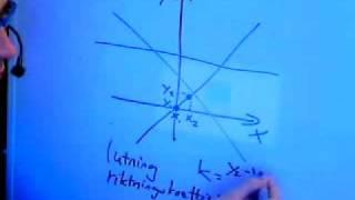 Matematik 2a 2b 2c 3c B Linjära funktioner k-form.wmv