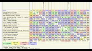 TMRCA: DNA and the 4th Dimension