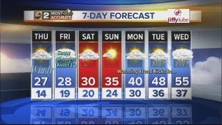 Baltimore weather forecast