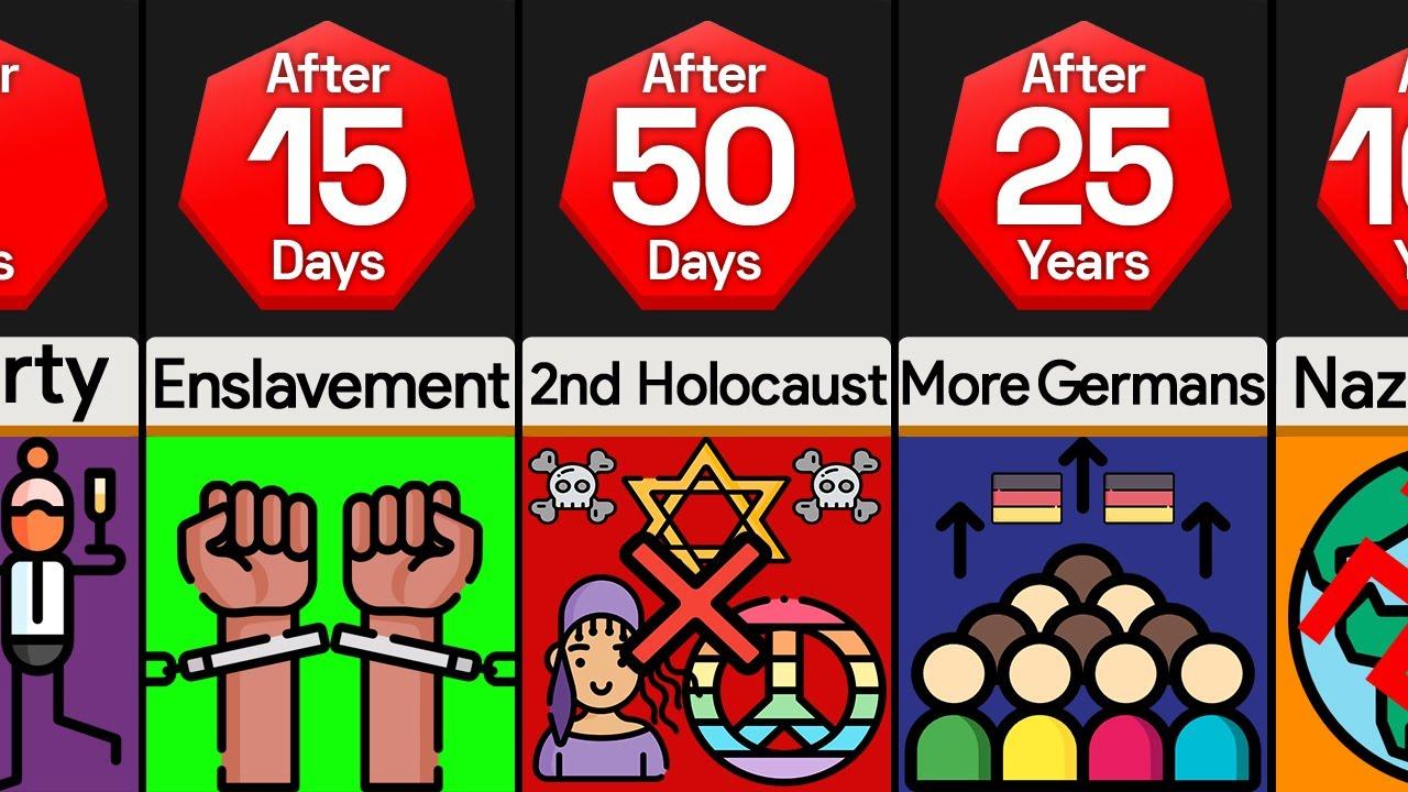 Download Timeline: What If Hitler Won The War