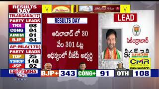 Election Results 2019 | Lok Sabha Election Updates In Telangana | Nizamabad | V6 News