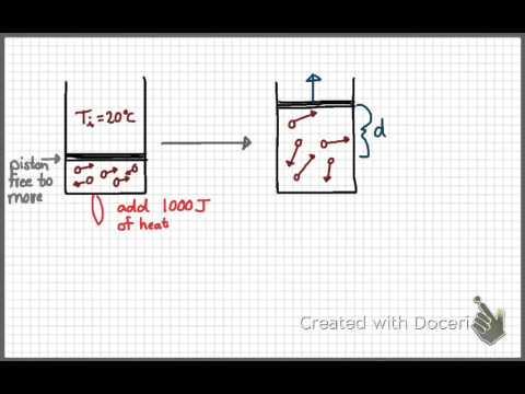 AP Physics 2 - Thermodynamics Review