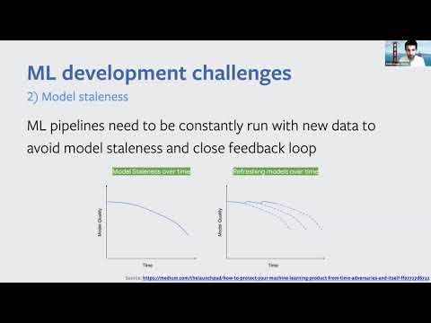 MLflow - An open platform for the machine learning lifecycle
