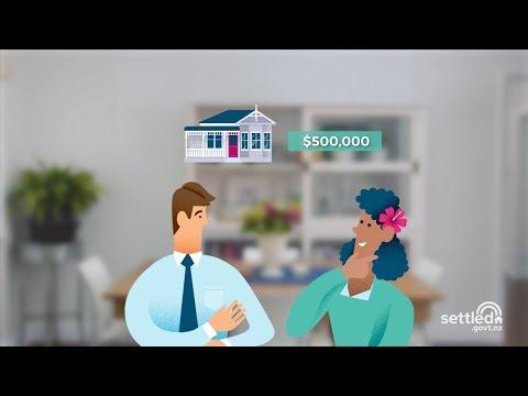 Understanding how Auctions work