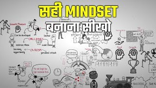 Video ONE HABIT OF MINDLESS PEOPLE | क्या आपका MINDSET समझदार लोगों वाला है? How to change your Mindset? download MP3, 3GP, MP4, WEBM, AVI, FLV Mei 2018