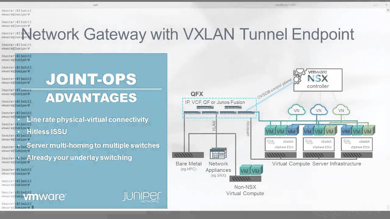 Demo of Bridged VMware NSX Overlay Networks with a VTEP on Juniper QFX  Switches