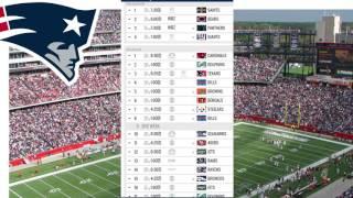 New England Patriots Schedule   2016 NFL Season