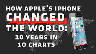 This is how Apple's iPhone changed the world, in 10 charts | iPhone 10th Anniversary