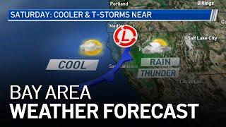 Kari's Forecast: Cooler Today, Weekend Rain Chance