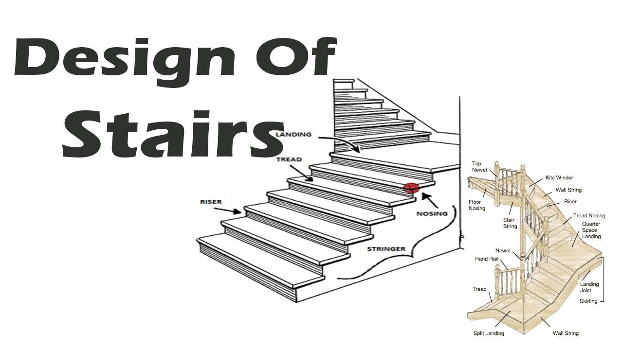 Stair Design Plan Calculation