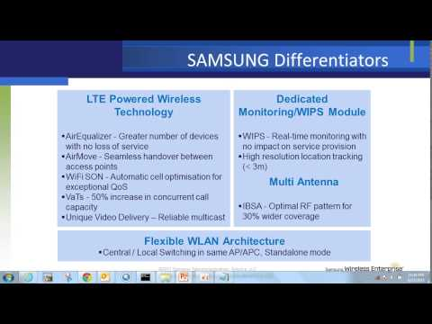 "Samsung WLAN Training --Chapter 1 ""Introduction"""
