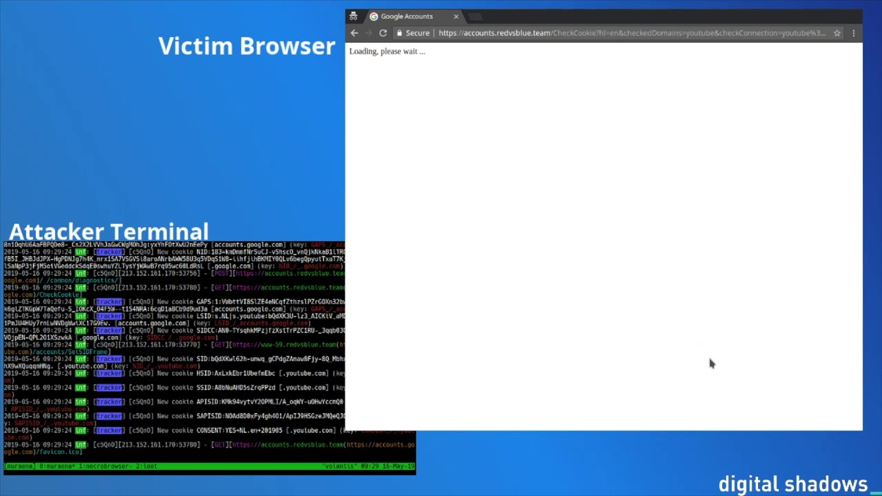Automating 2FA phishing and post-phishing looting with