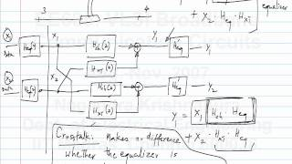 lecture15 - Equalization - Effect on noise and crosstalk