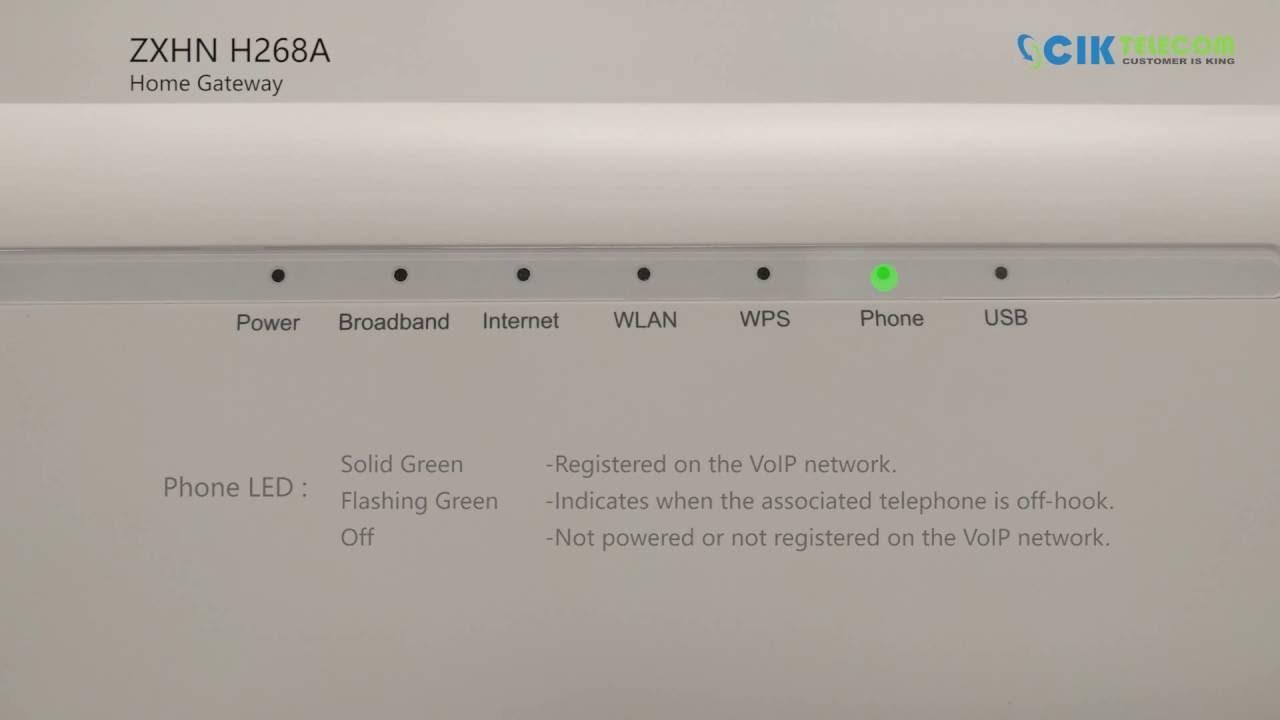CIK Telecom ZXHN H268A