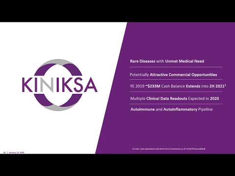 38th Annual J.P. Morgan Healthcare Conference - Kiniksa Corporate Update (Jan 2020)