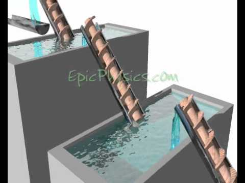 Archimedes Screw Youtube