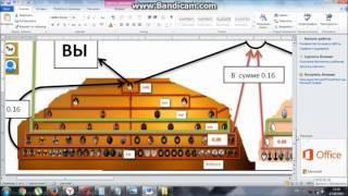 Система выплат в компании Redex.Пирамида или нет?
