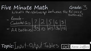 3rd Grade Math Input-Output Tables