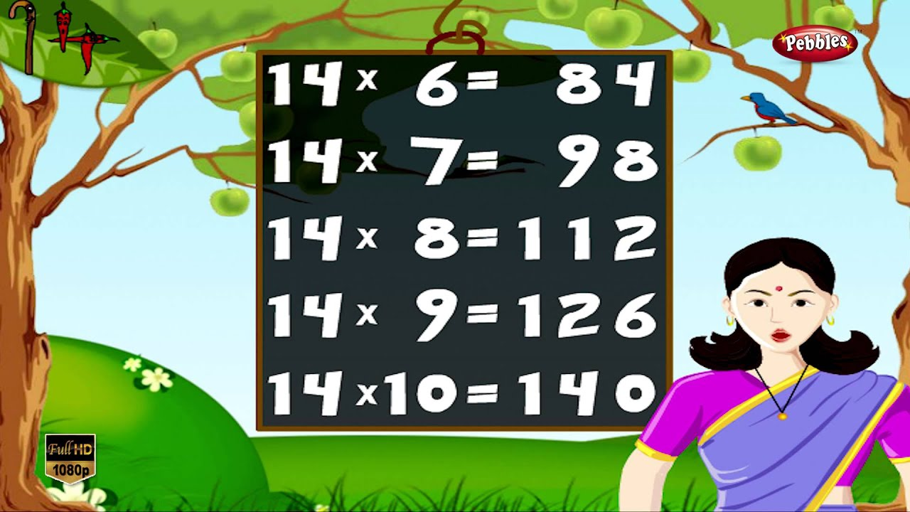 Maths Times Tables HD | Times Tables For Kids | Times Tables ...