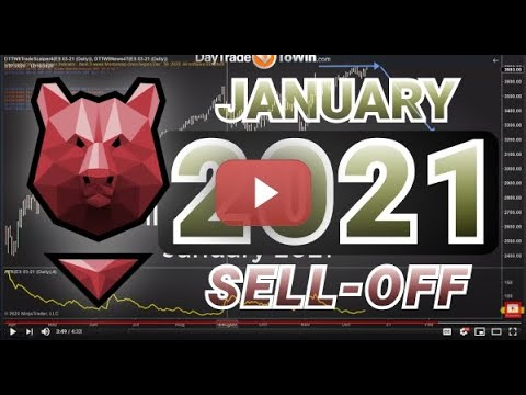 Market Sell-Off 2021 – Traders Get Ready