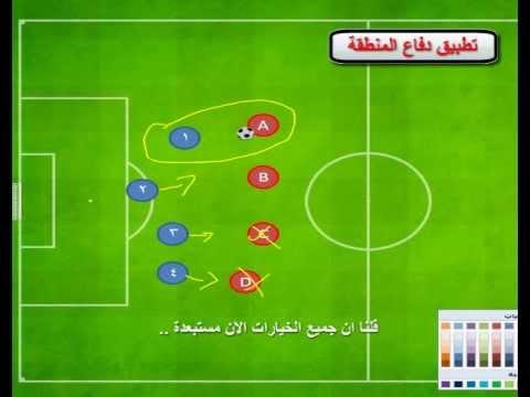 تمارين الدفاع في كرة القدم