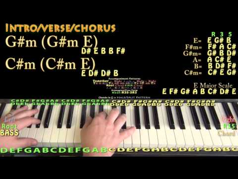 Shameless (The Weeknd) Piano Lesson Chord Chart - G#m E C#m