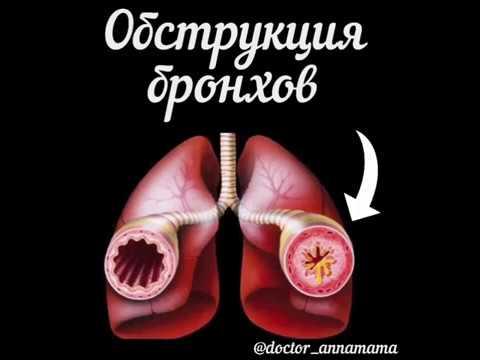 Эозинофилия - причины, формы, симптомы, диагностика и лечение