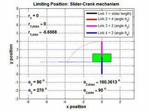 inversion of single slider crank mechanism pdf