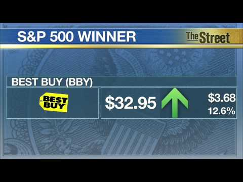 Stocks Slump in Closing Minutes as Rebound Fades